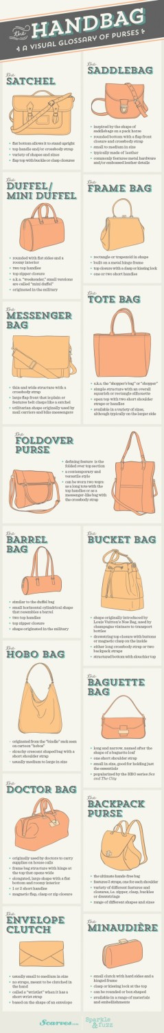 the-ultimate-guide-to-the-hand-bag http://visual.ly/handbag?utm_source=visually_embed